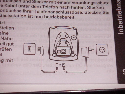 connection schema in the phone manual